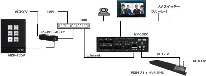 タッチパネル/ユーザーI/F - AMX